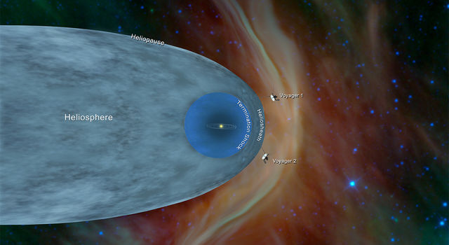 This illustration shows the position of NASA's Voyager 1 and Voyager 2 probes