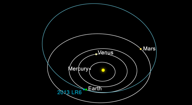 This illustration shows the path of Asteroid 2013 LR6