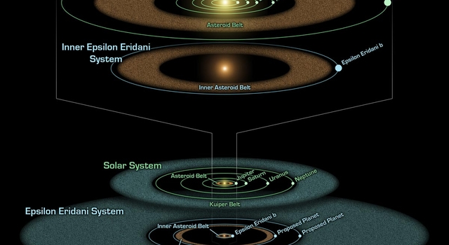 Diagram of Epsilon Eridani system