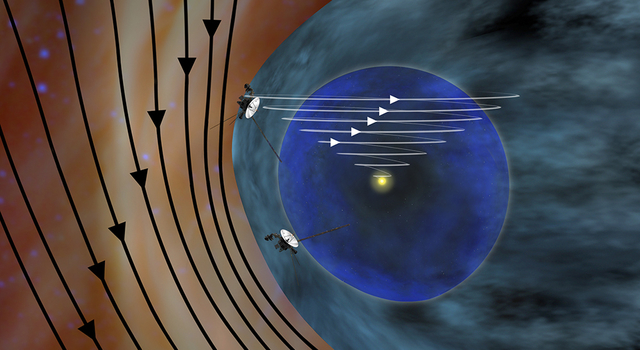 This artist's concept shows the different expected directions of the magnetic fields in interstellar space (black lines) and the magnetic field emanating from our sun (white lines).