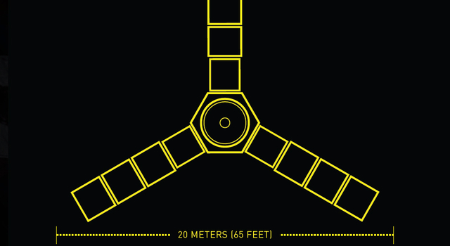 Three solar panels extend outward from Juno's hexagonal body