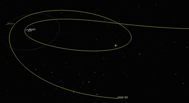 This animation shows the orbit of 2020 SO that was captured by Earth's gravity on Nov. 8, 2020