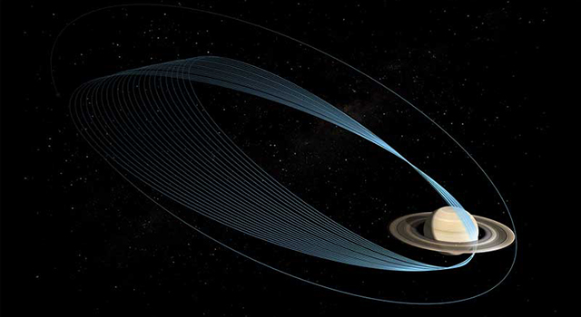 In its next phase, NASA's Cassini spacecraft will perform 22 loops between Saturn and its innermost ring.