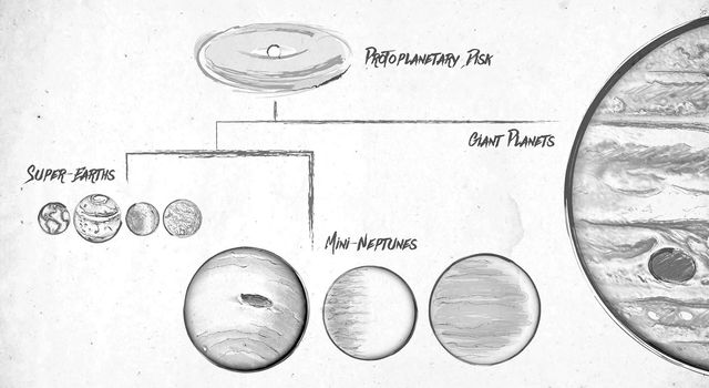 This sketch illustrates a family tree of exoplanets