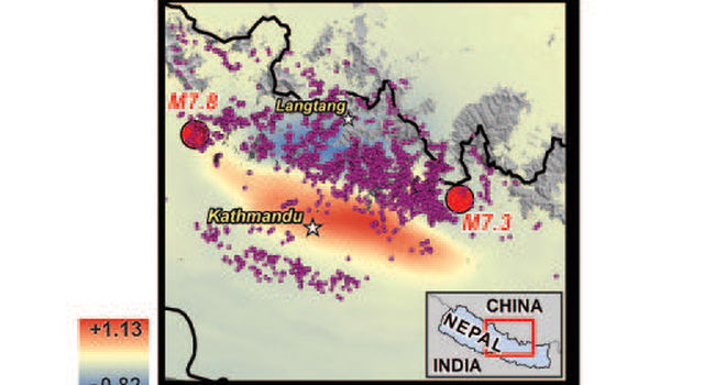 Distribution of landslides from the 2015 Nepal Gorkha earthquake relative to the Earth surface deformation field.
