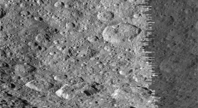 Rhea's Surface