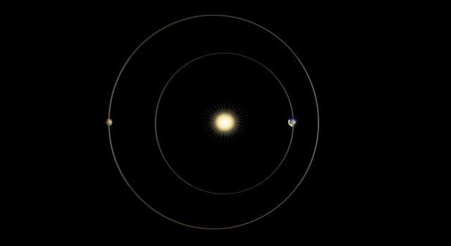 Geometry of Mars Solar Conjunction