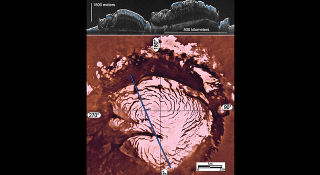 By analyzing radar images like the one at top of this montage, scientists discovered evidence for a past ice age in the northern polar ice cap of Mars.