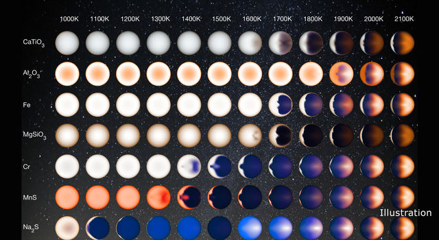 This illustration represents how hot Jupiters of different temperatures.