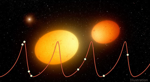 This artist's concept depicts 'heartbeat stars,' which have been detected by NASA's Kepler Space Telescope and others.