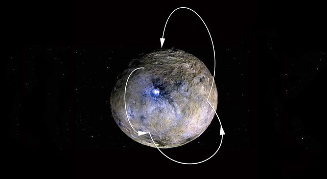 This graphic shows a theoretical path of a water molecule on Ceres.