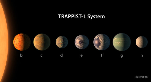 This artist's concept by Robert Hurt and Tim Pyle shows what the TRAPPIST-1 planetary system may look like.