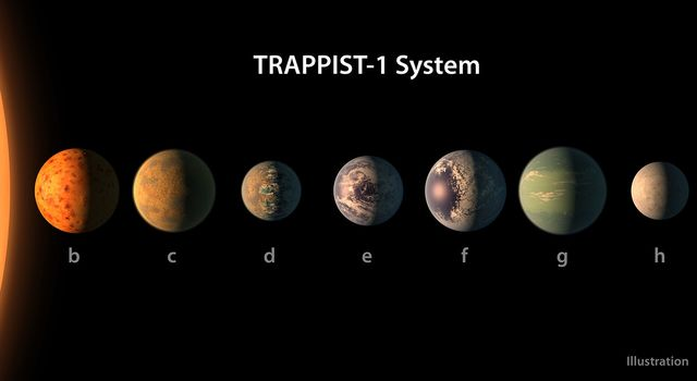 artist's impression shows what the seven Earth-size planets