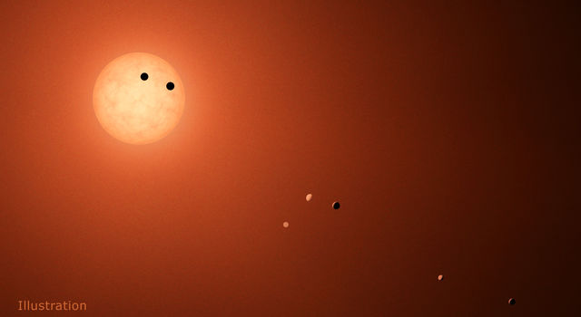 This illustration shows the seven TRAPPIST-1 planets