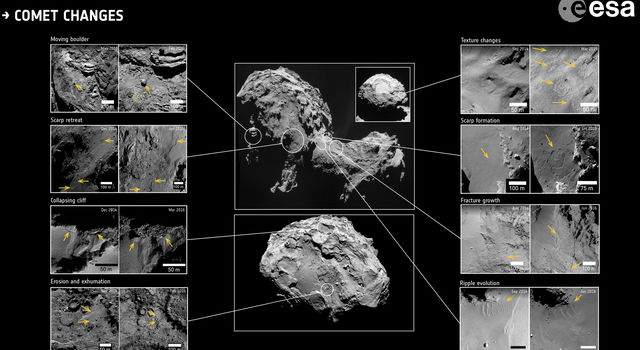 This image showcases changes identified in high-resolution images of Comet 67P/Churyumov-Gerasimenko