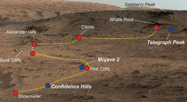 Key Locations Studied at 'Pahrump Hills' on Mars