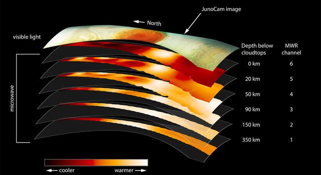 This figure gives a look down into Jupiter's Great Red Spot