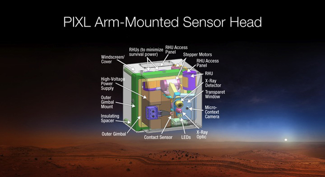 Artist's concept of the PIXL X-ray instrument for the Mars 2020 rover