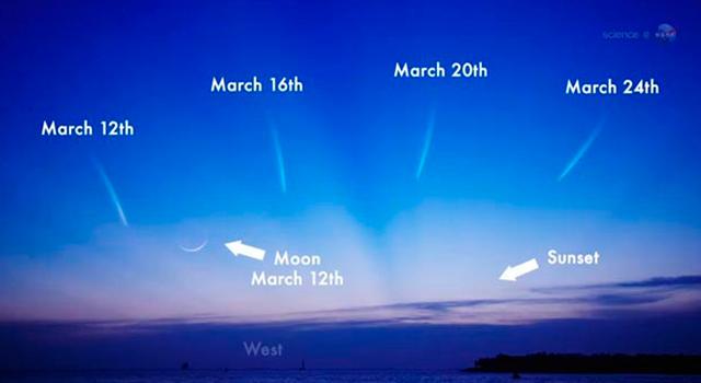 For those in search of comet L4 PANSTARRS, look to the west after sunset in early and mid-March.