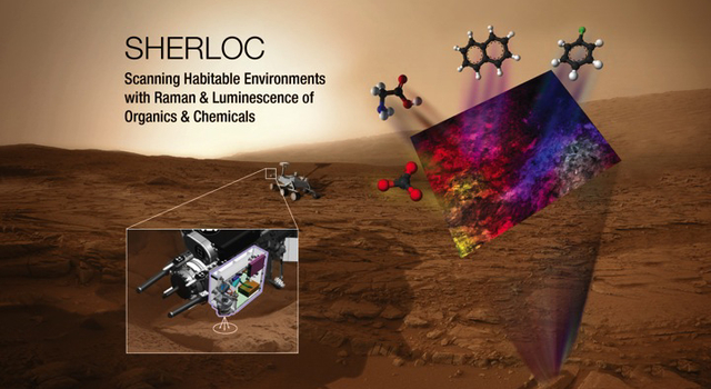 Illustration of the SHERLOC instrument for the Mars 2020 rover