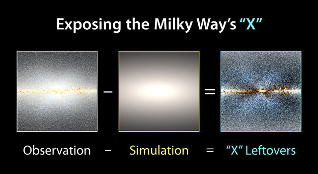 To reveal the X shape in the Milky Way's central bulge.