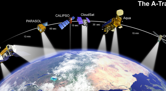 artist concept of satellites above Earth