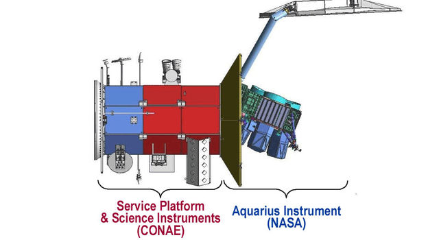 This graphic depicts the location of NASA's Aquarius instrument on board the SAC-D spacecraft.