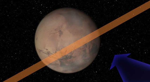 artist rendering uses an arrow to show the predicted path of the asteroid on Jan. 30, 2008, and the orange swath indicates the area it is expected to pass through. Mars may or may not be in its path.
