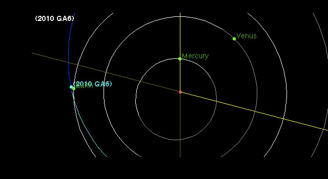 Orbit of asteroid 2010 GA6