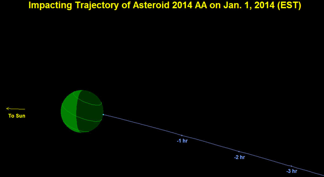 The trajectory of the final hours of asteroid 2014 AA