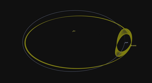 Asteroid 2016 HO3 has an orbit around the sun that keeps it as a constant companion of Earth