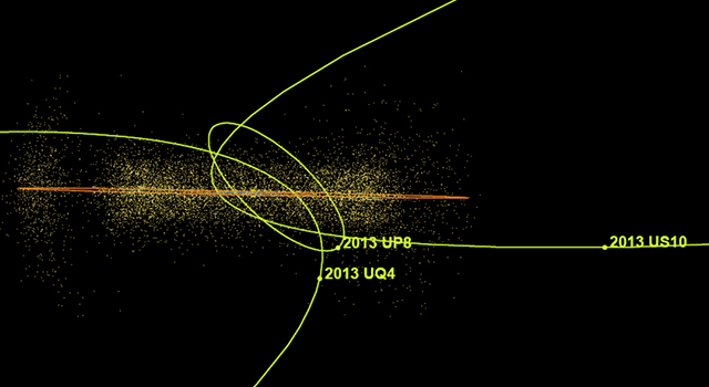 The orbits of 2013 UQ4, 2013 US10 and 2013 UP8 are shown as viewed from within the plane of the solar system