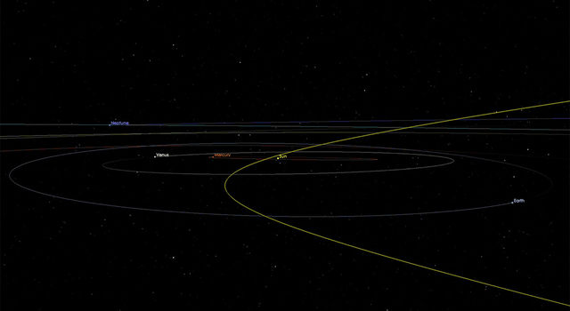 Illustration of Asteroid 2002 AJ129