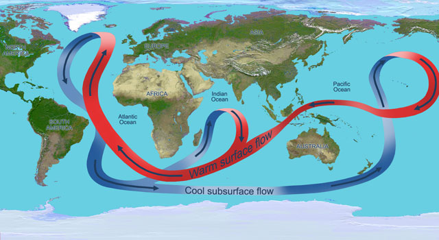 overturning circulation of the global ocean