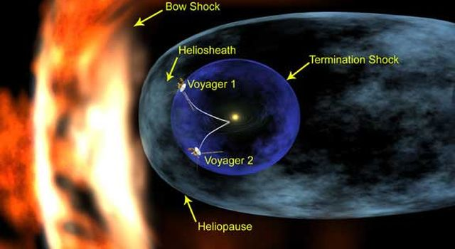 artist's concept of Voyager spacecraft approaching edge of solar system