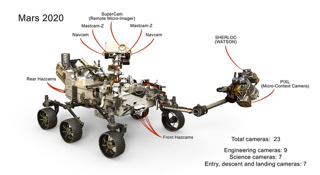 Selection of the 23 cameras on NASA's 2020 Mars rover
