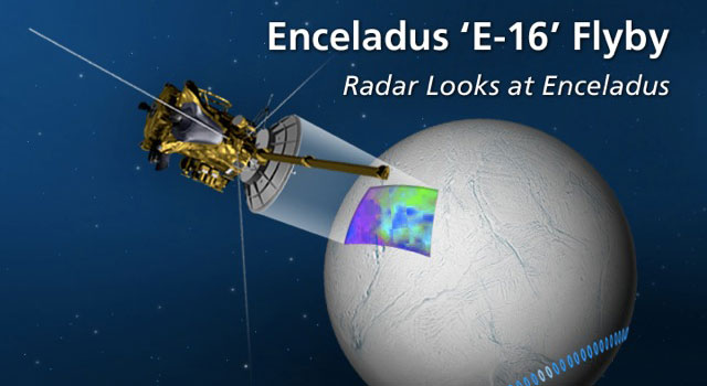 Enceladus 'E-16' Flyby: Radar Looks at Enceladus