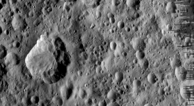 Tethys Surface