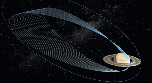 Artist's concept of Cassini's orbits