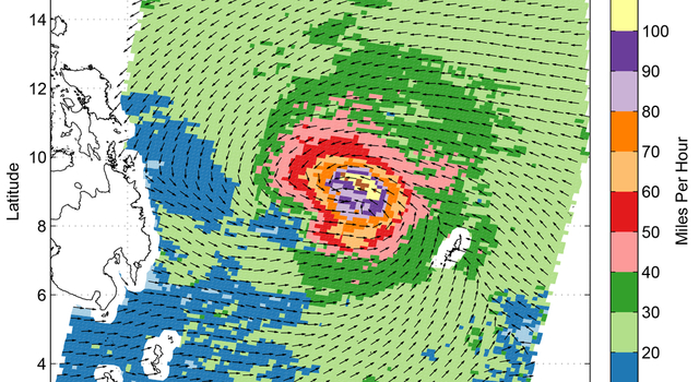 Super Typhoon Haiyan's ocean surface winds