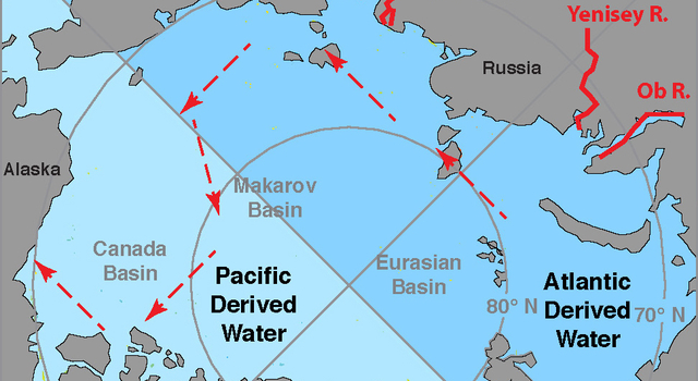 Red arrows show the new path of Russian river water into the Canada Basin