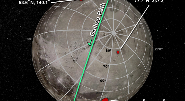 Measurements of Ganymede