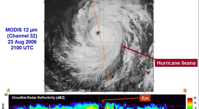 two views of Hurricane Ileana