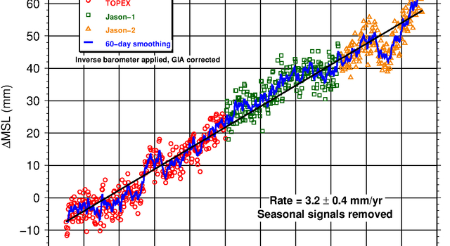 News Long Running Jason 1 Ocean Satellite Takes Final Bow