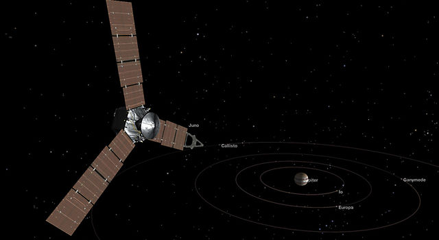 Artist's concept of NASA's Juno spacecraft crossing the orbits of Jupiter's four largest moons