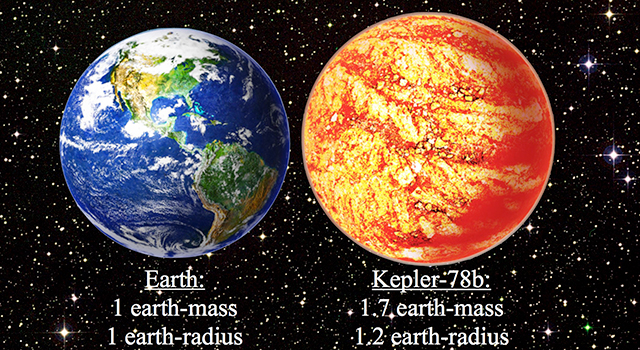 This illustration compares Earth with the newly confirmed scorched world of Kepler-78b.