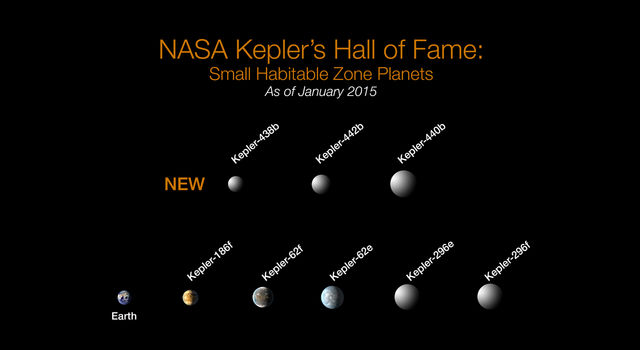 Of the more than 1,000 verified planets found by NASA's Kepler