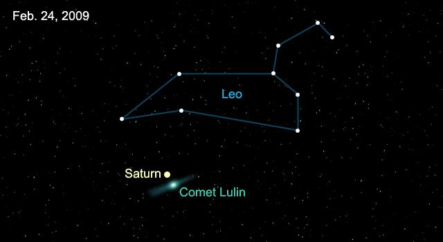 sky chart showing comet Lulin