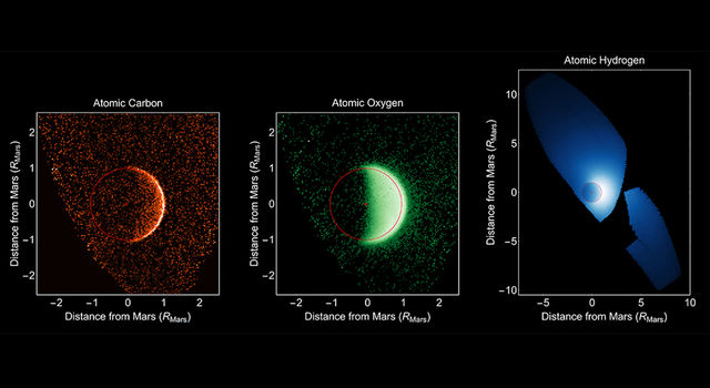 Ultraviolet Views of Martian Atmosphere