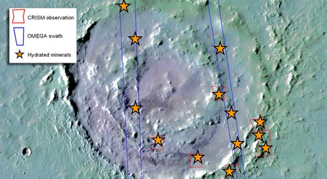 Lyot Crater on Mars